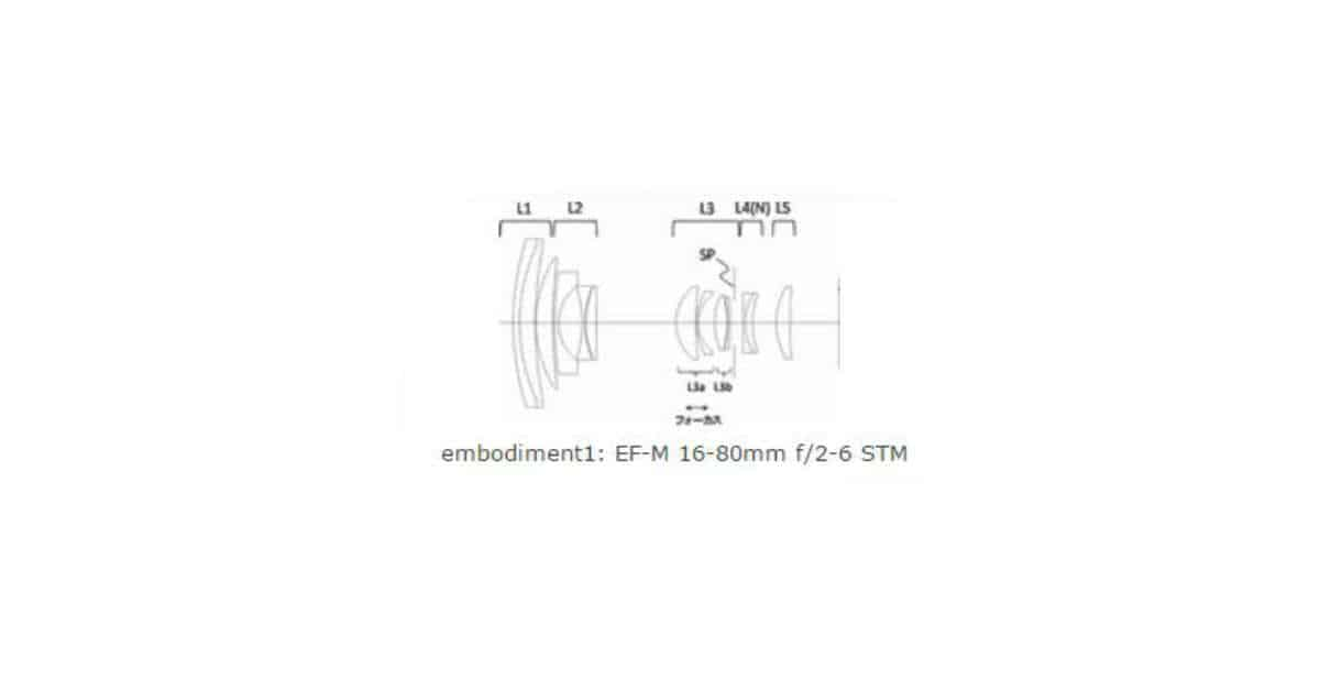 Patent: Canon EF-S 16-80mm