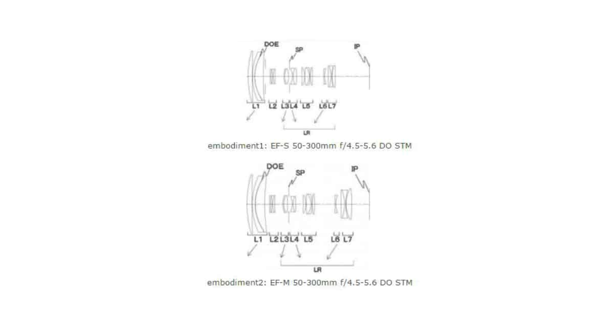 Canon Patents APS-C Format DO Lens Technology.