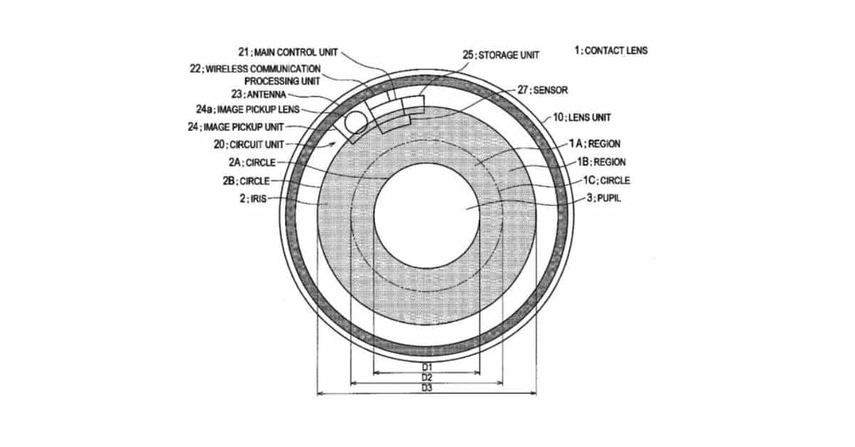 Sony Patents Contact Lens Based Camera