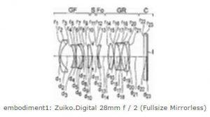 Olympus 28mm f:2.0 FF patent