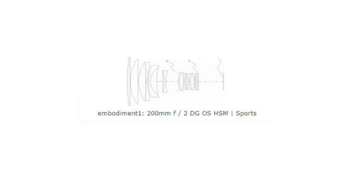 Patent: Sigma 200mm F/2 DG OS HSM Sports
