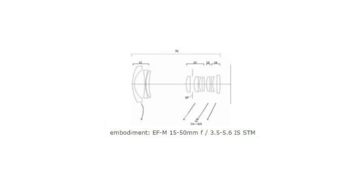 Canon Patents 15-50mm EF-M Lens