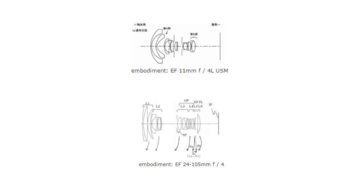 New Canon 24-105mm f/4 Patent