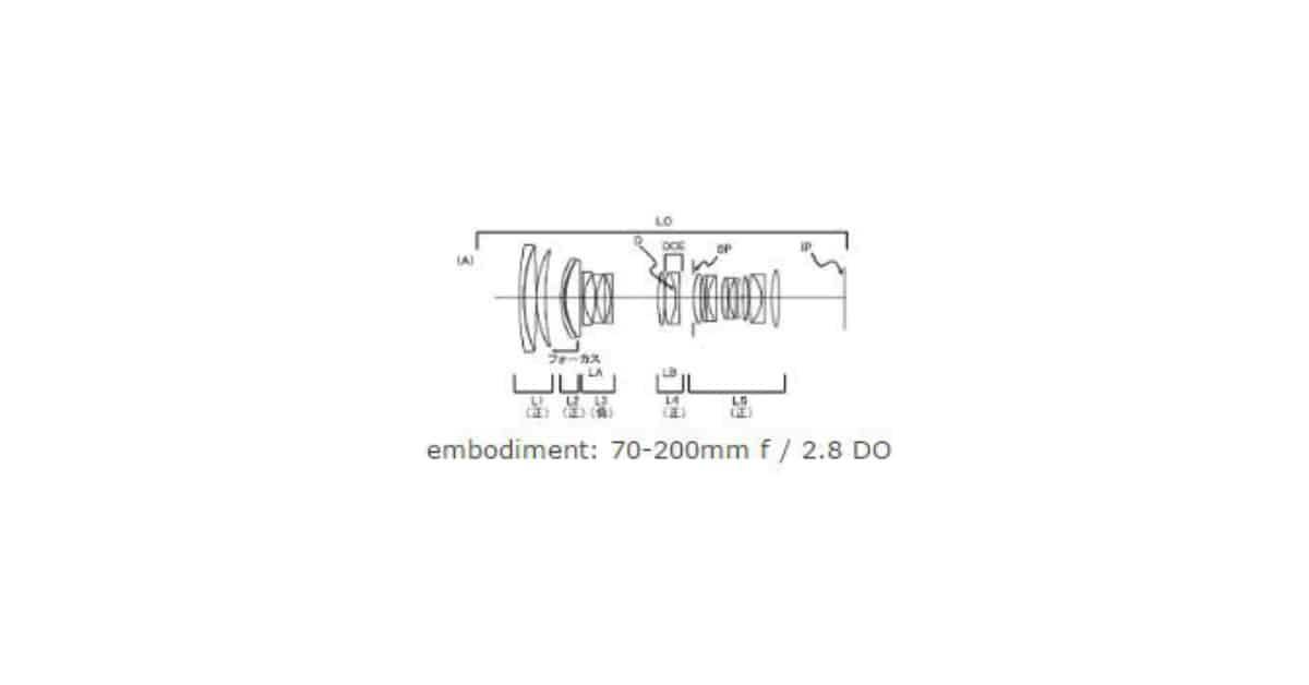 Canon 70-200mm F/2.8 DO Patent Published