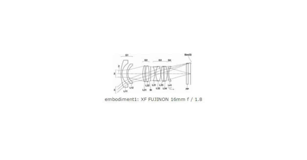 Fuji Patents XF 16mm F/1.8 Lens