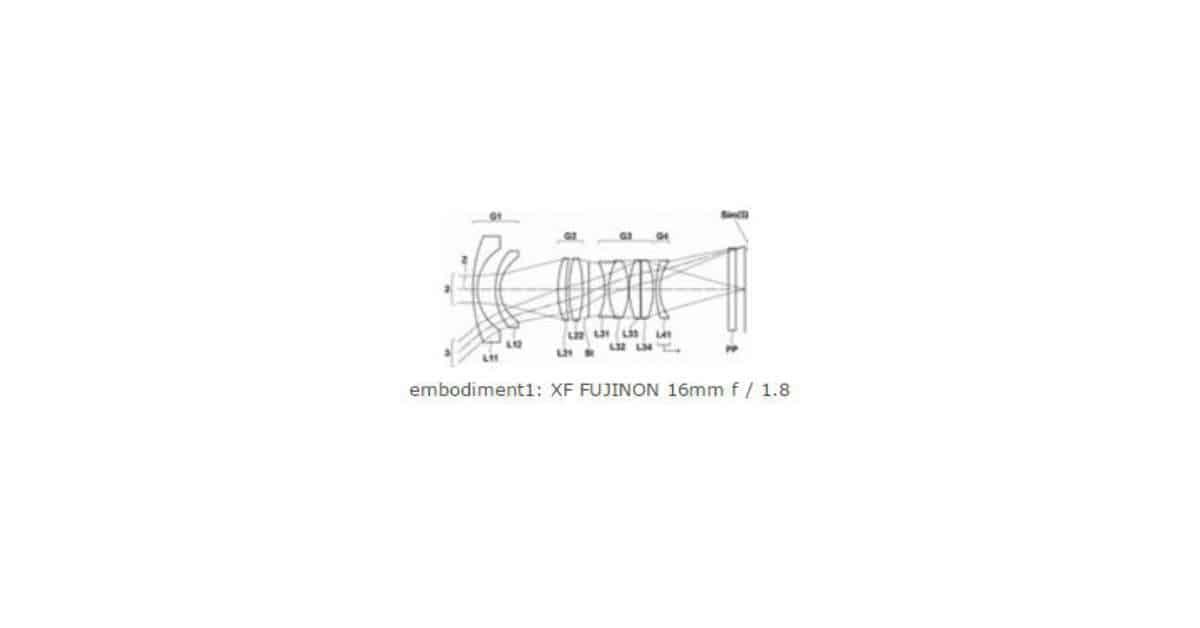 Fuji Patents XF 16mm F/1.8 Lens