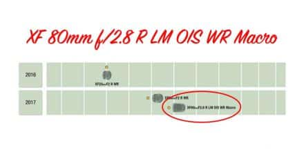 Introducing the Fuji XF 80mm f/2.8 R LM OIS WR Macro Lens