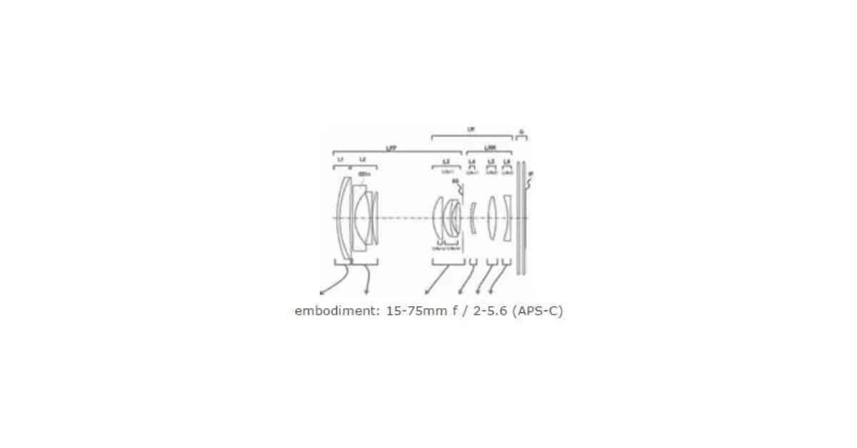 Canon Patent 15-75mm F/2-5.6 Lens for Compact APS-C Camera
