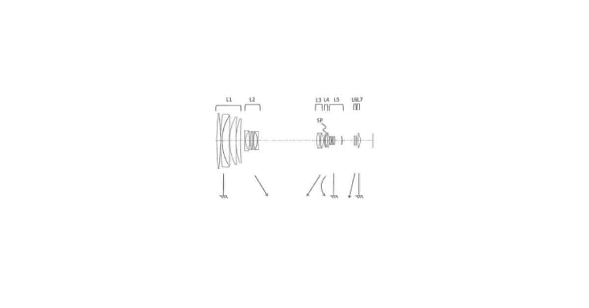 Canon Patents Massive 40-800mm f/4.5-5.6 Lens