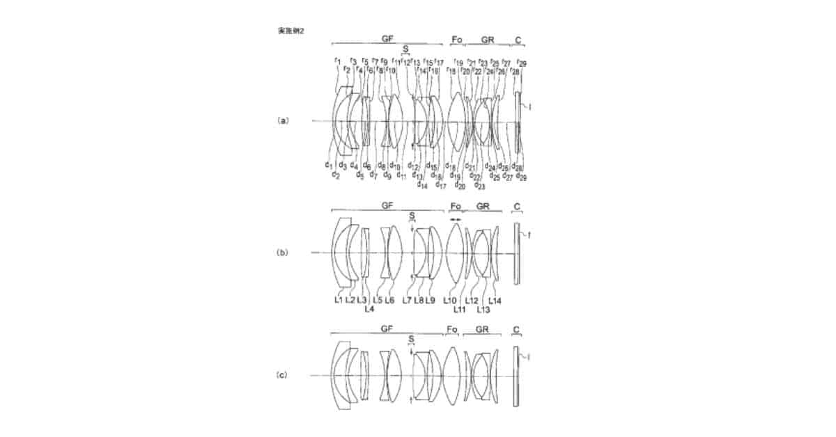 Olympus Patents Series of new Full Frame Lenses