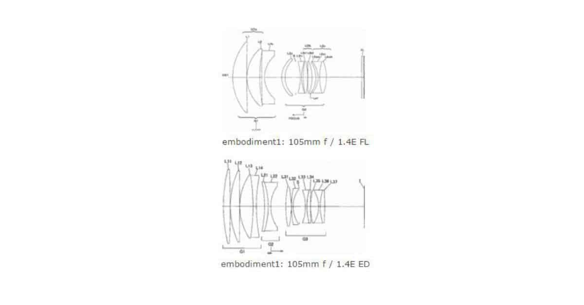 Nikon Patents 105mm F/1.4 ED and FL Lenses