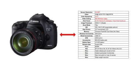Another Quick 5D EOS Mark IV Spec Update