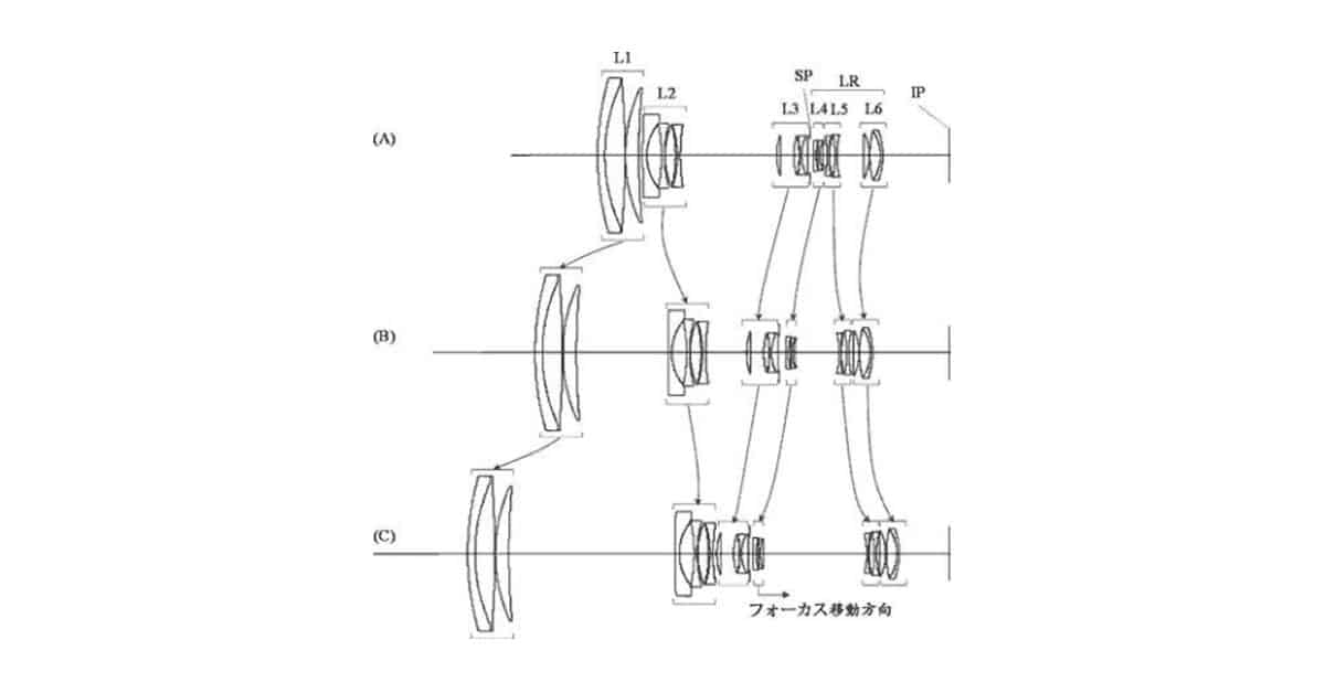 Canon Files Second Patent for 28-560mm Lens