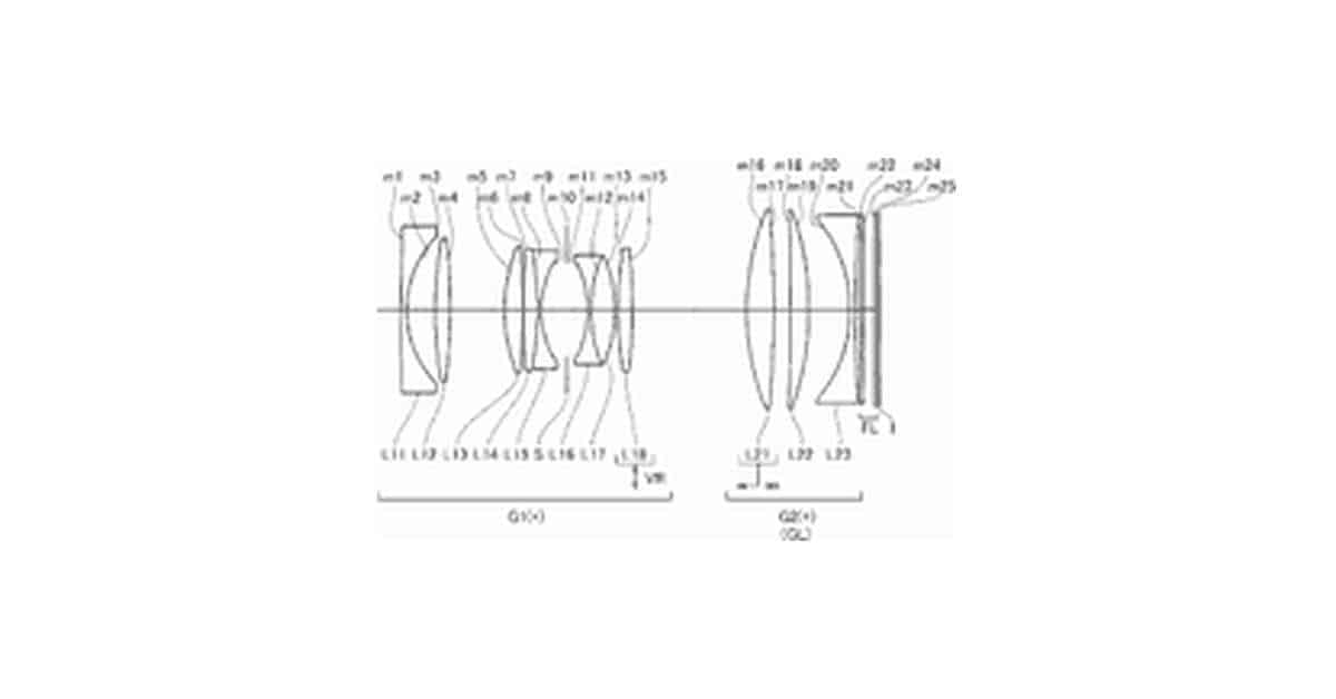 Nikon Patent 43mm F/1.8 VR Lens for APS-C Cameras