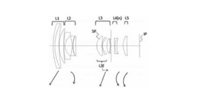 Canon Patents New Lens For G1 X Mark III?