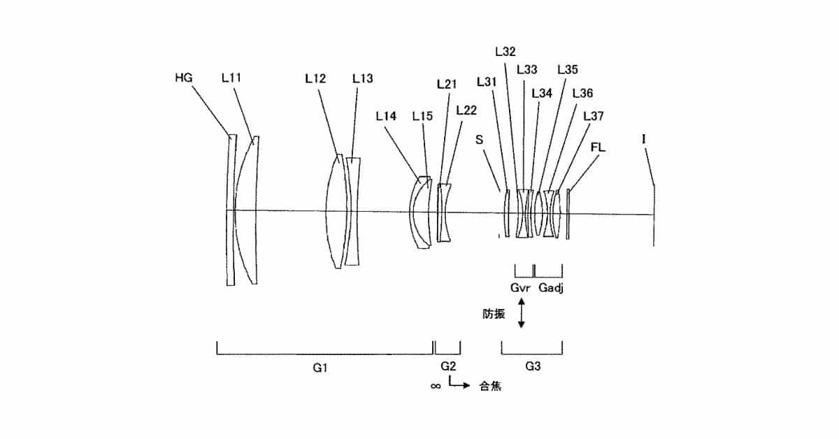 Nikon Patents New Nikkor 300mm f/2.8 FL Design