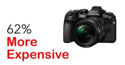 Olympus OMD E-M1 II Price up 62%, Launching November 2nd