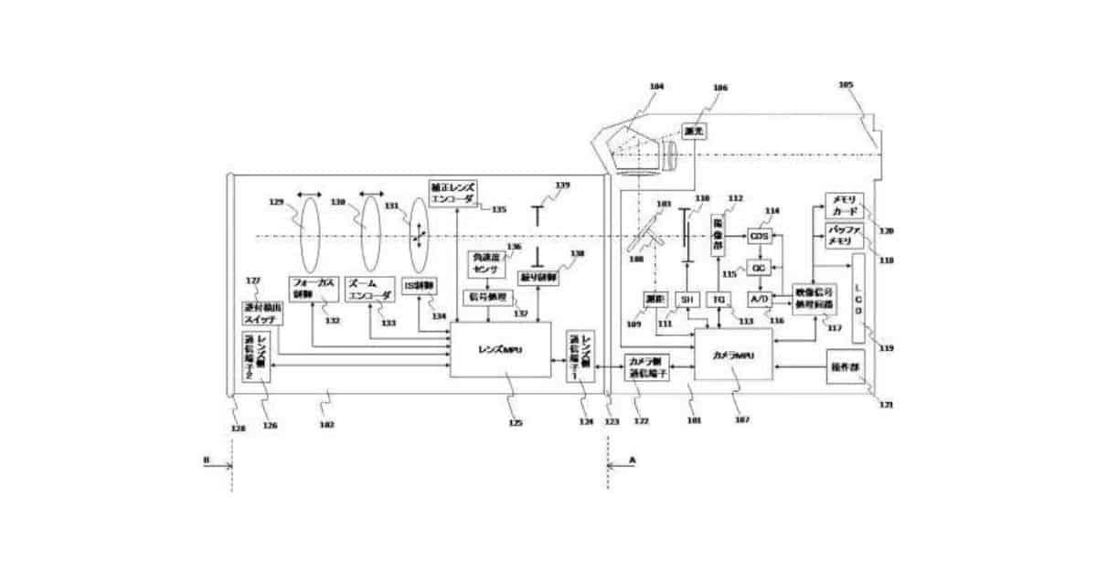 Canon Patents Reversible Lens Technology