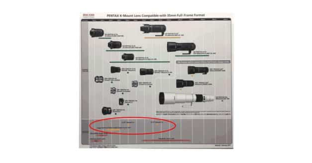 Pentax Publish Updated Lens Roadmaps