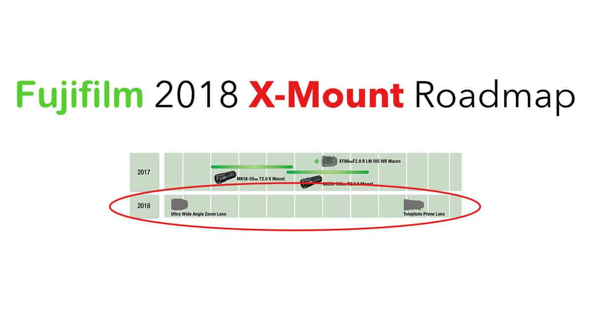 Fuji Announces Updated X-Mount Roadmap