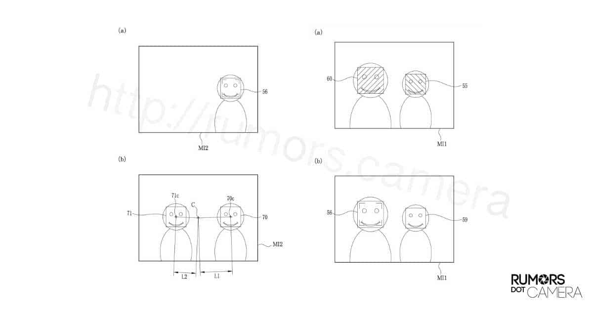 Nikon Working on Improvements to Face Detection and Tracking Technology