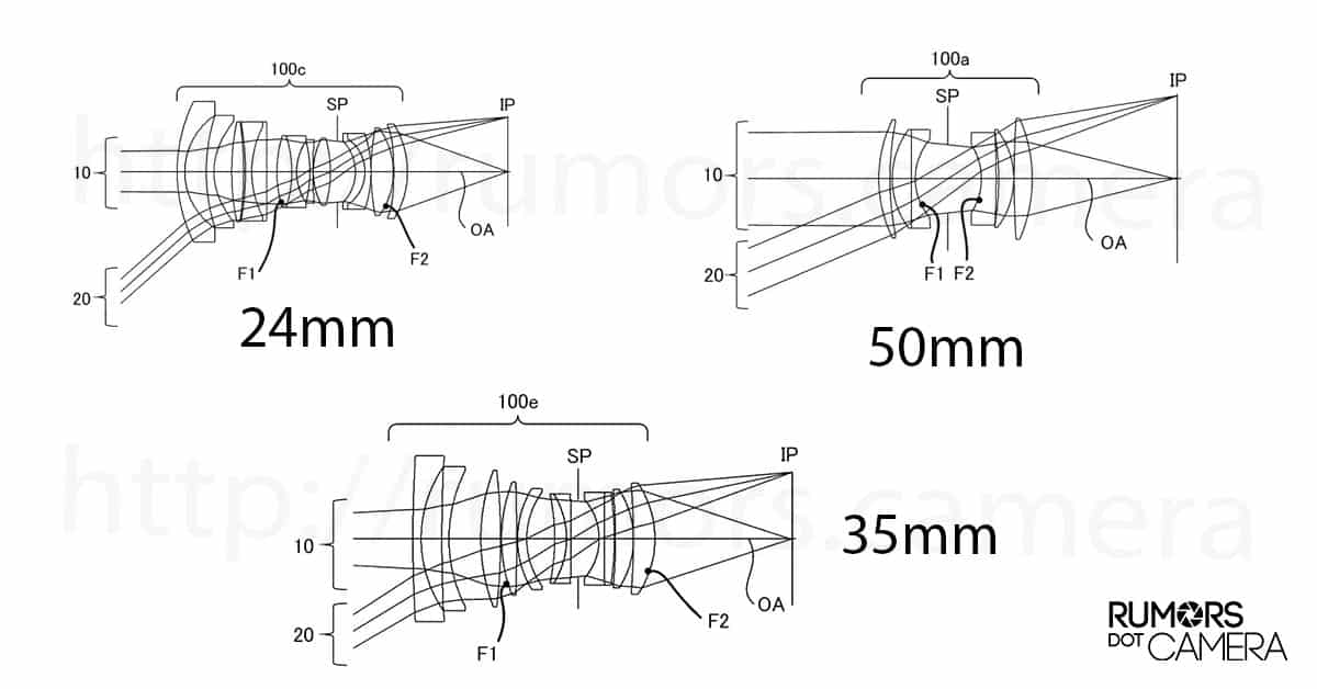 Canon Patented Three More Apodization Prime Lenses – 24mm f/1.4, 35mm f/1.4 and 50mm f/2
