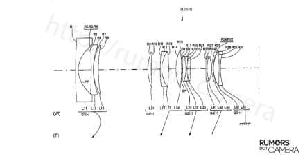 Nikon Granted New Patent For 24-70mm f/2.8E PF ED (Phase Fresnel)