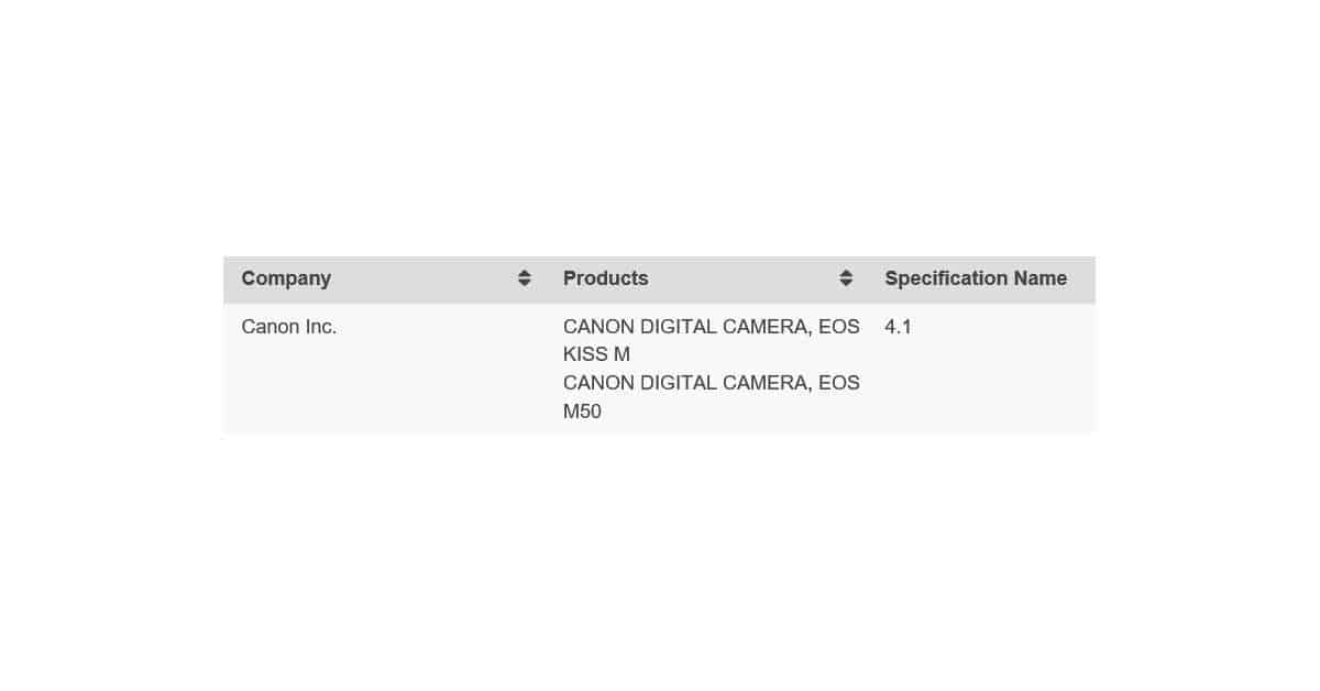 Canon EOS M50 Registered