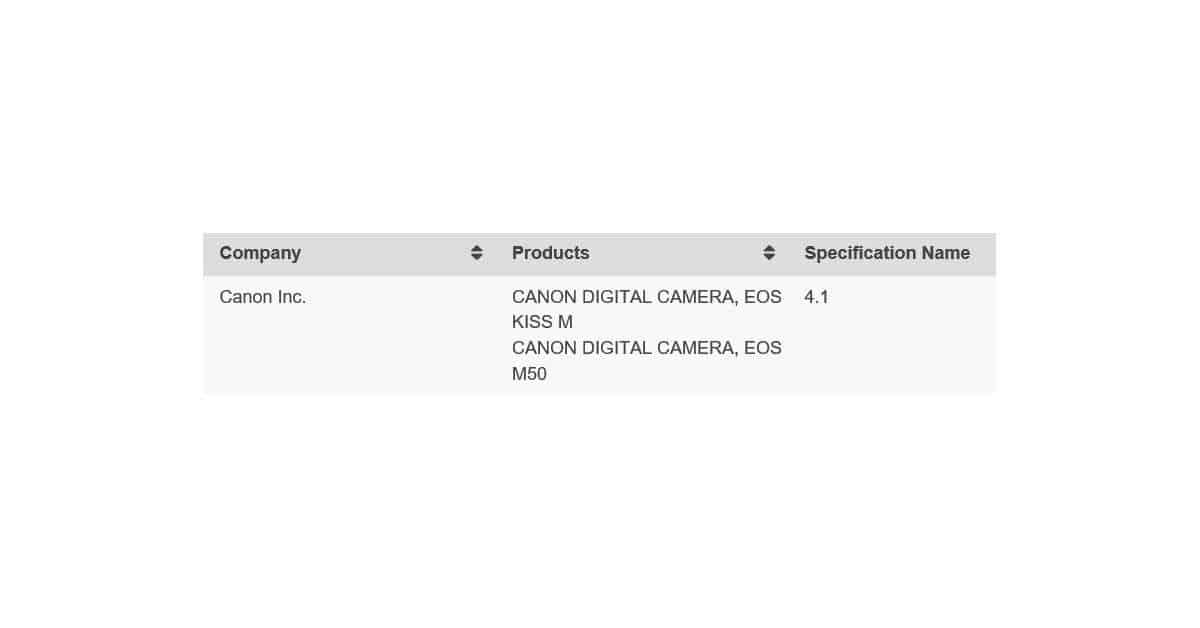 Canon EOS M50 Registered