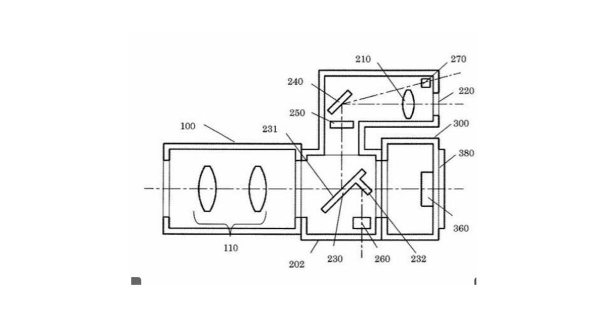 Canon Patent Roundup